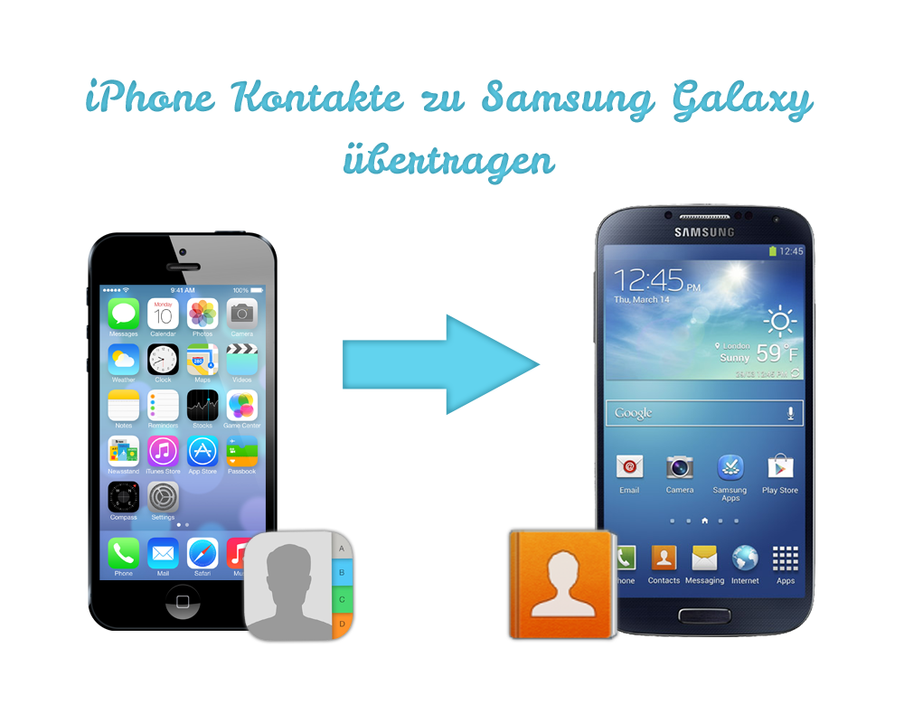 Kontakte Übertragen Samsung Auf Iphone
