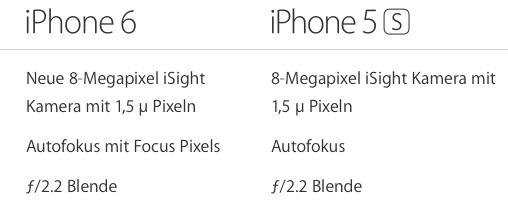 kamera 5s 6 Zwei Wochen mit dem iPhone 6