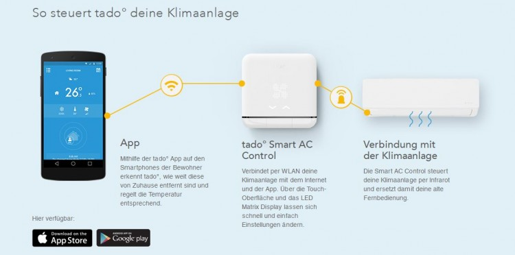 tado klima iphone
