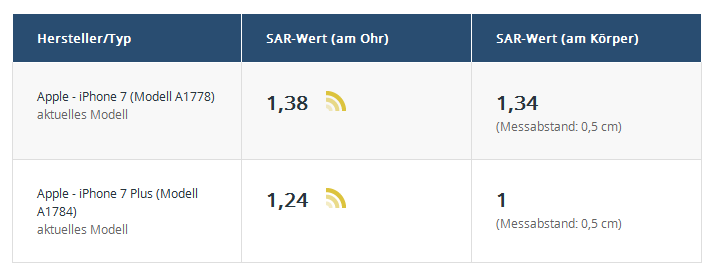 sarwert-iphone7