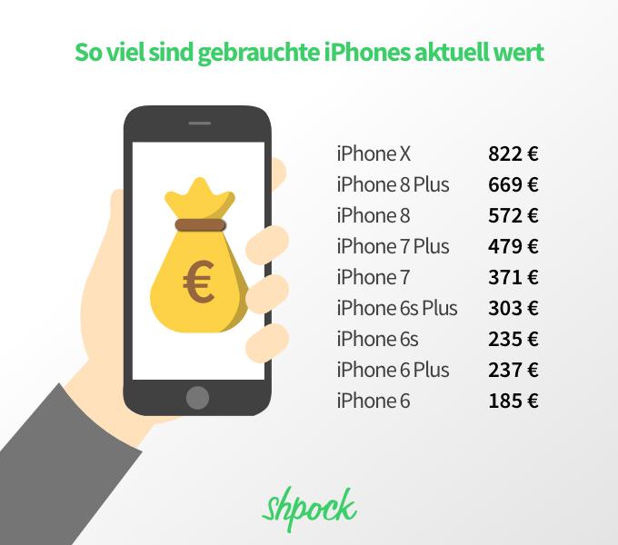 iphoneverkaufen