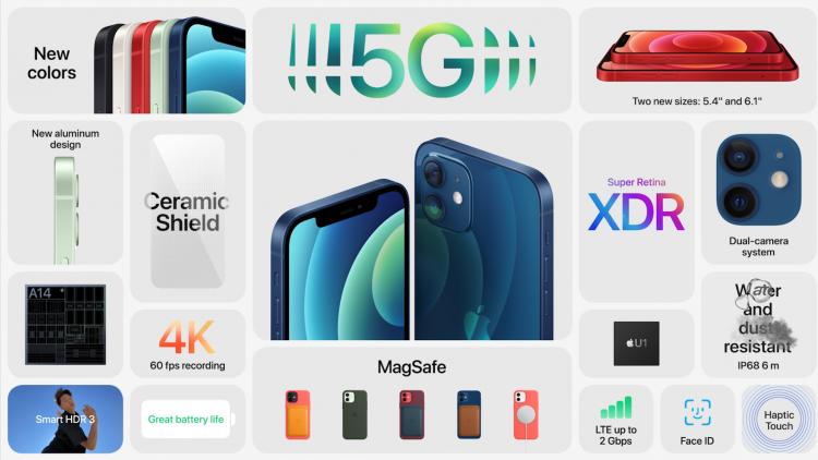 iphone12-uebersicht