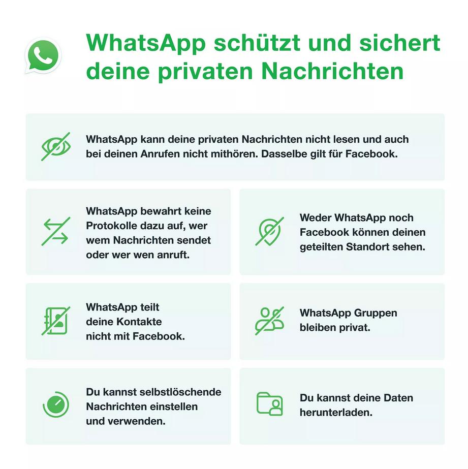 whatsapp-datenschutz