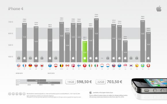 iphone hongkong preis